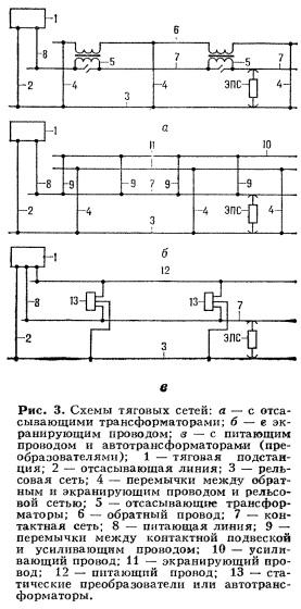 Тяговая сеть-3.jpg