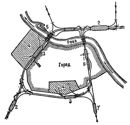 Схема узла кольцевого типа: 1