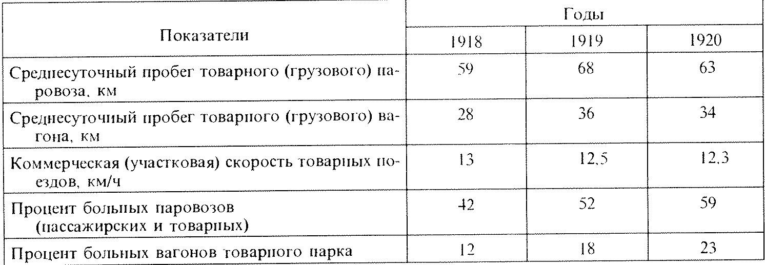 История Екатеринбурга  Информационный портал Екатеринбурга