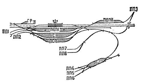 Схема грузовой станции