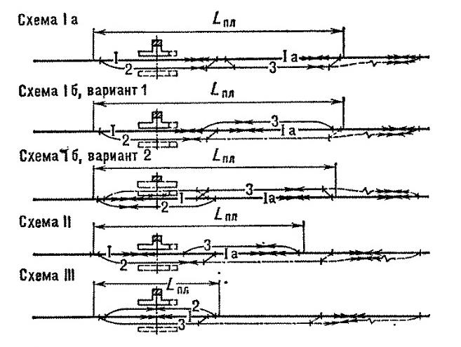Схемы железнодорожных