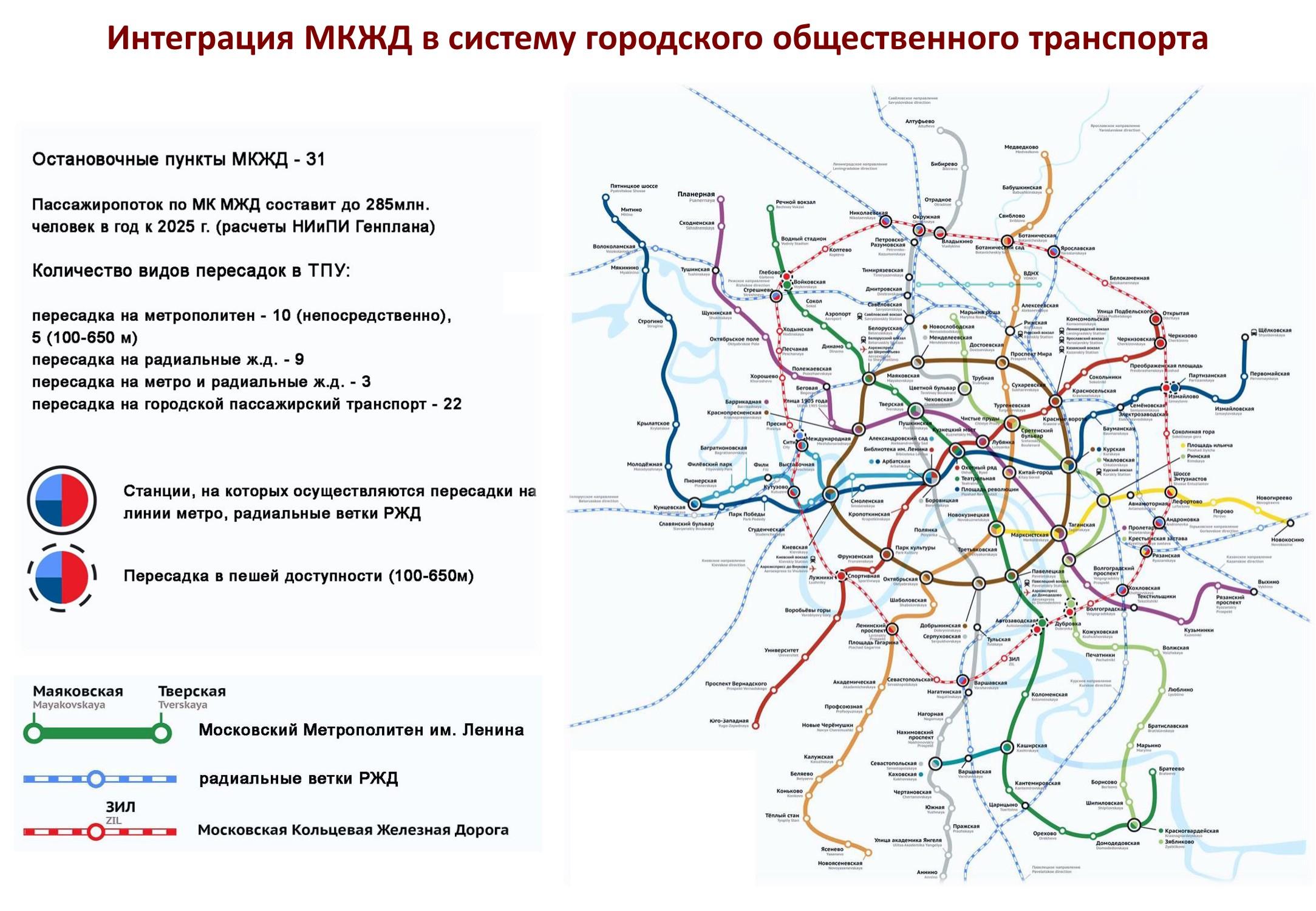 Схема метро с мкжд время в пути