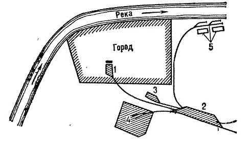 Схема узла тупикового типа: 1
