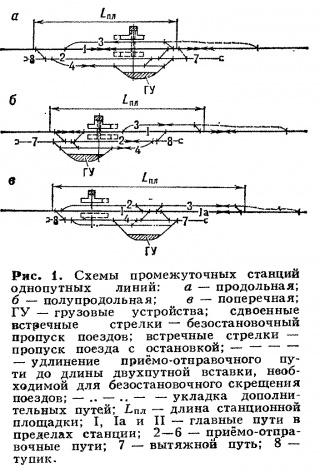 Промежуточная станция, схема