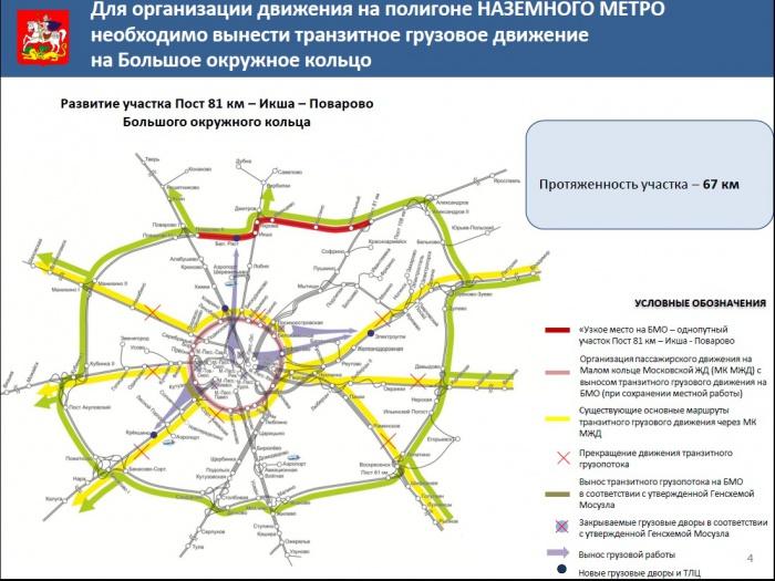 Презентация Наземное метро в Московском ЖД узле 4.jpg.