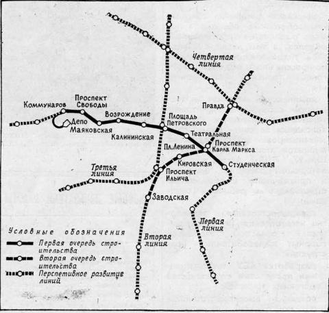 метро в Днепропетровске.