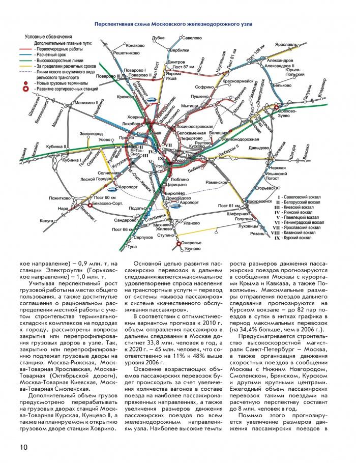 Развитие Московского