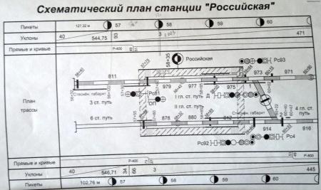 Схема станции (до 2015 года)