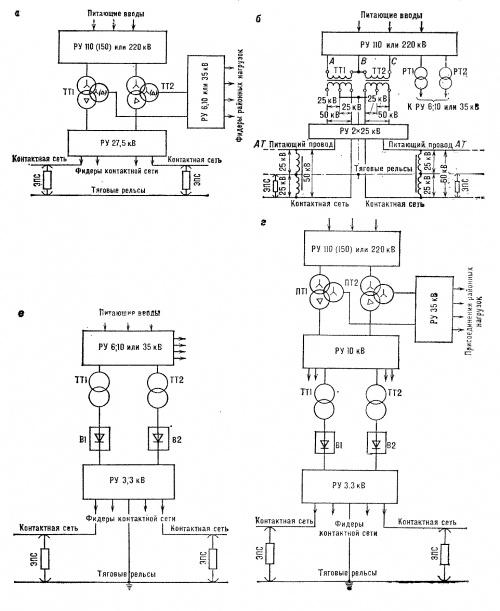 Схемы тяговых подстанций