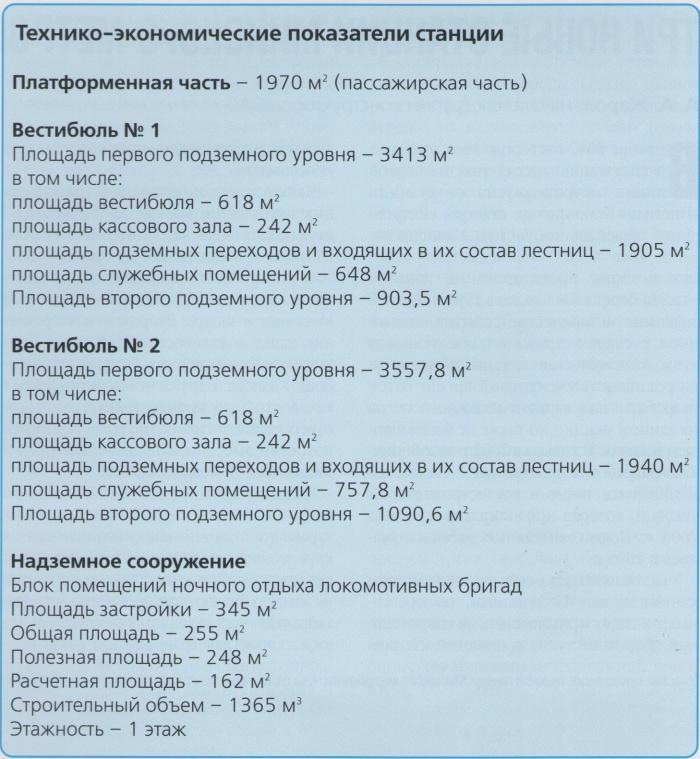 Статья Новокосино — 186-я