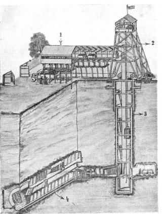 Разрез шахты: 1 — эстакада;