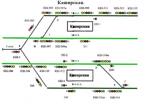 Каширская схема станции