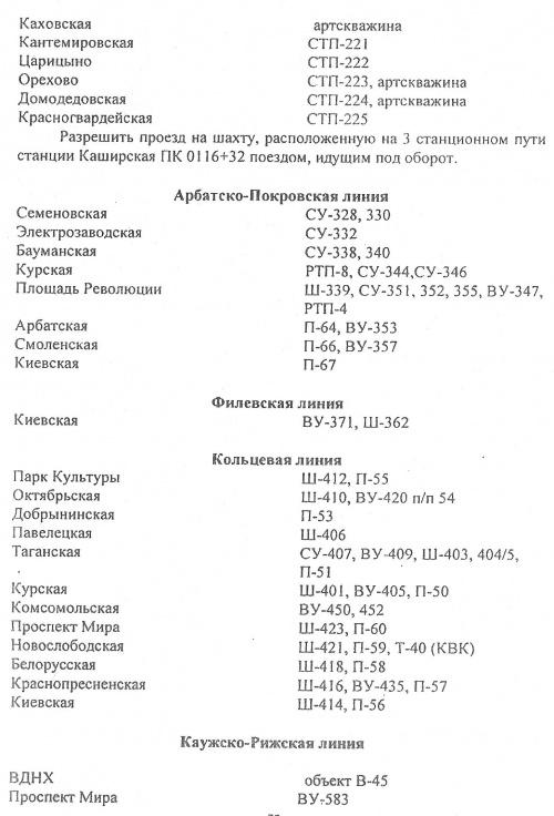 Должностная Инструкция Электромеханика Аварийной Службы