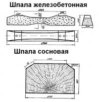 Железобетонные и деревянные шпалы завод железобетонных в минске