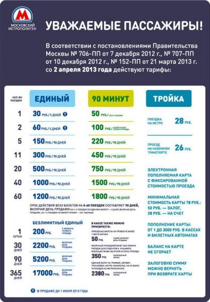 Стоимость проезда по карте Тройка изменилась со 2 января