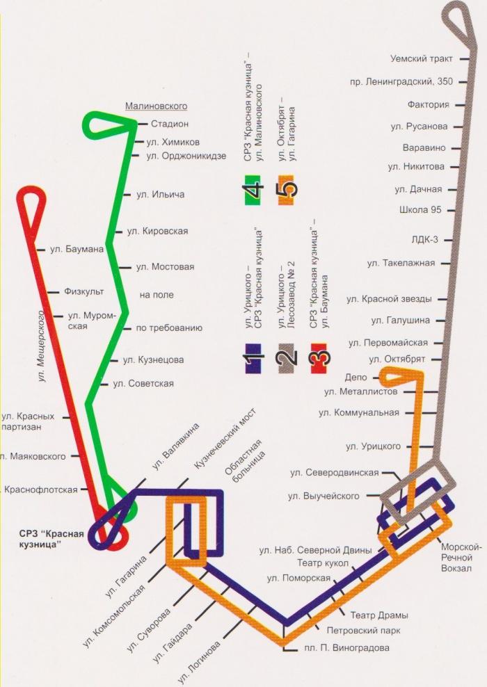 24. Схема маршрутов