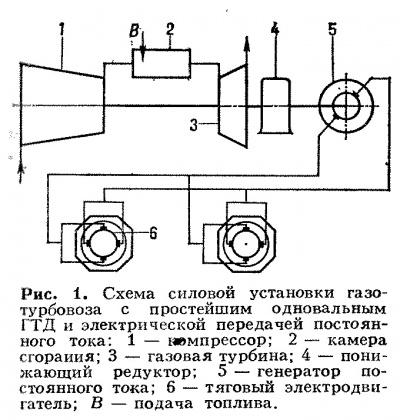 Газотурбовоз схема 1.jpg