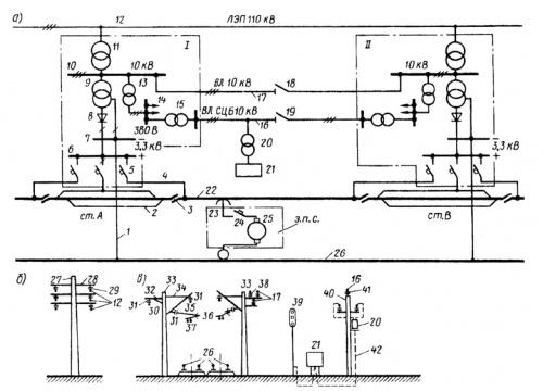 Схемы, формуляры, технические описания и инструкции по ...