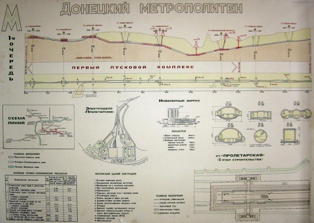 Донецк Схема метрополитена