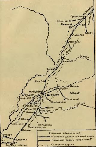 Участие железнодорожных войск